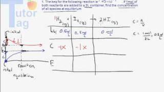 Equilibrium Expressions - Using An Ice Table Example Problem
