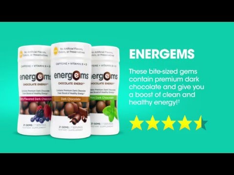 Top Rated Products of 2015: Energy
