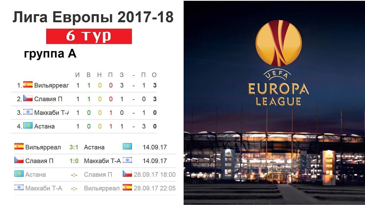 Что такое лига европы по футболу [PUNIQRANDLINE-(au-dating-names.txt) 21