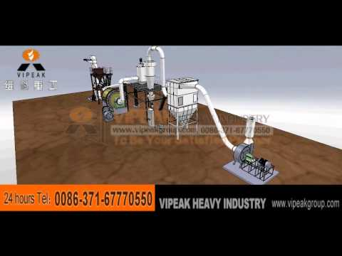 Superfine Ball Mill/ Micro-powder mineral grinding mill-Vipeak Group China