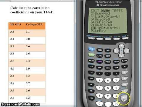 Correlation Coefficient On Ti 84 Youtube