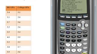 Correlation Coefficient on TÏ 84