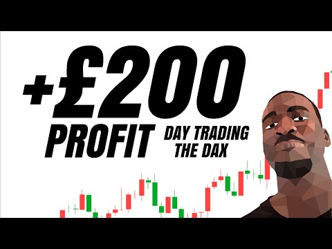 📈HOW TO DAY TRADE DAX? | Profitable Trading Strategy