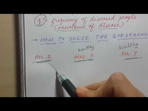 HARDY WEINBERG EQUATION made easy for USMLE STEP 1 | explained with example | genetics