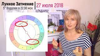 ✅🌒ПОЛНОЕ ЛУННОЕ ЗАТМЕНИЕ 27 июля 2018 - закрытие дверей/ прогноз от Olga