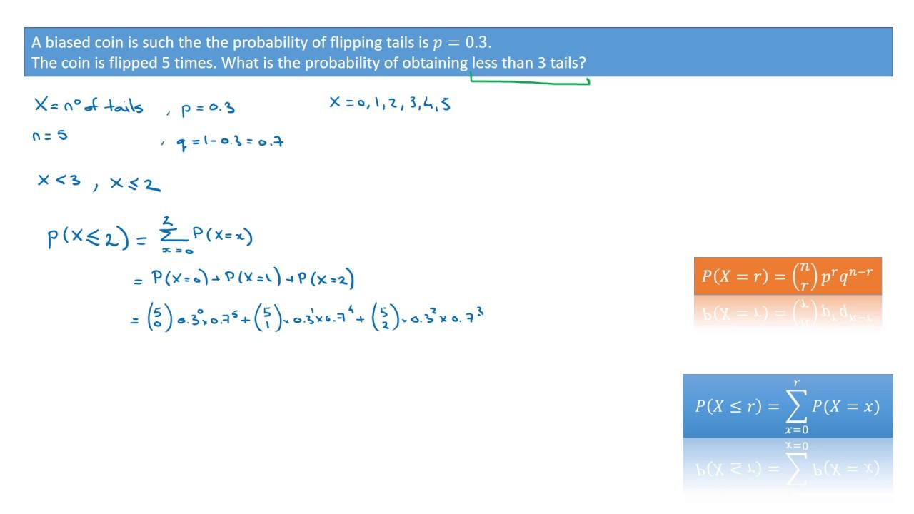 Binomial Distributions - Cumulative Distribution Formula (Video 2)