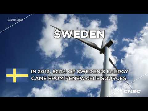 Top 5 countries for Renewable energy | CNBC International