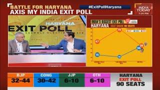 BJP, Congress Neck-And-Neck Fight In Haryana | #IndiaTodayExitPoll
