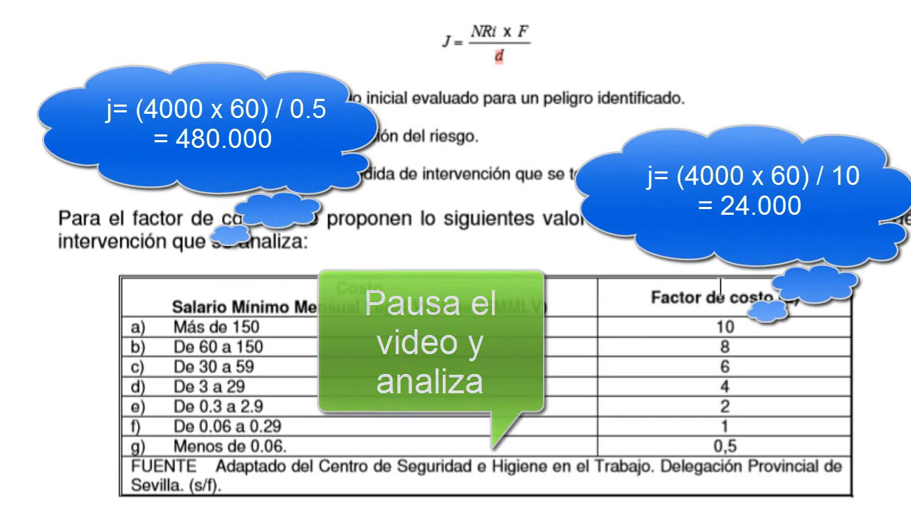 GTC 45 Matriz de riesgos 4 - YouTube