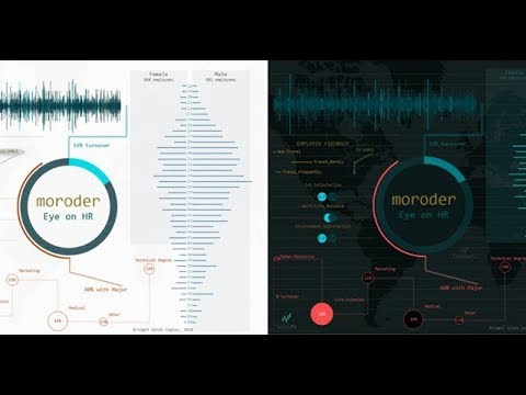 Think Data Thursday: The Logic of Dashboards   Designing for the Whole Picture