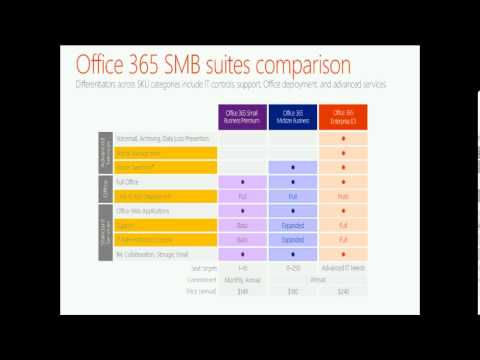 Introduction to Office 365 with OnPar Technologies & Microsoft