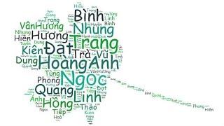 Beat Quê Hương Việt Nam & Vươn Cao Việt Nam 12A3