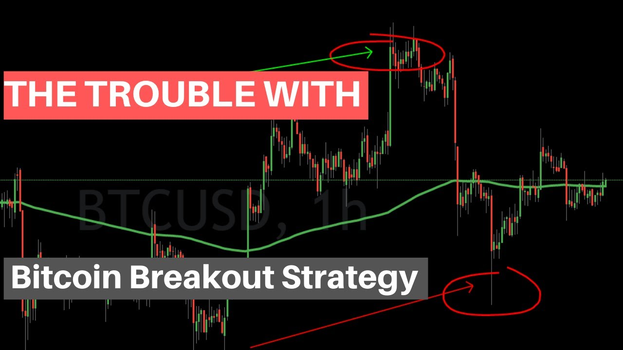 The TROUBLE With the BITCOIN BREAKOUT Strategy