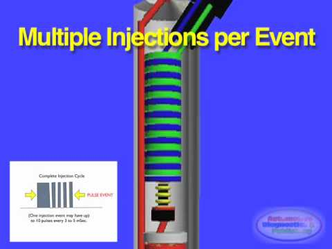 Sel Piezo Injector Pulse Amp Pressure