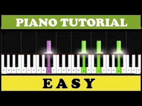 Itsy Bitsy Spider | Easy Piano Tutorial (Synthesia)