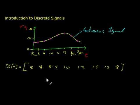 Discrete Signals Intro - sampling period and mathematical notation