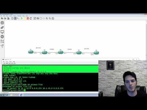 IPsec Site to SIte VPN on IOS Router