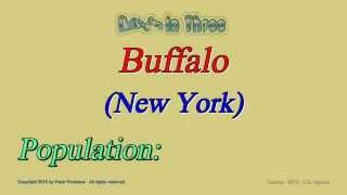 Buffalo New York Population in 2010 - Digits in Three