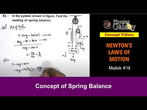 16  Class 11th Physics | NLM | Concept of Spring Balance | by Ashish Arora