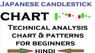 Technical analysis chart patterns for beginners || Japanese candlestick chart.