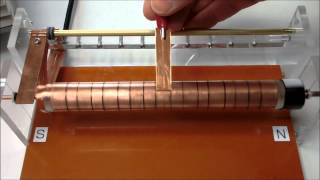 単極誘導モーター 実験8-1