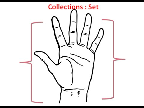 How hash set and tree set works in java collections with example ...