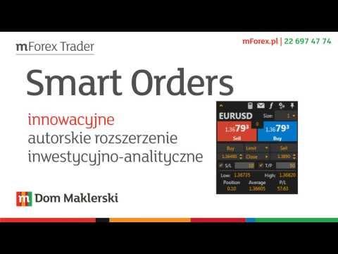 MetaTrader 4 + autorskie narzędzie Smart Orders