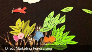 Introduction To Fundraising Techniques
