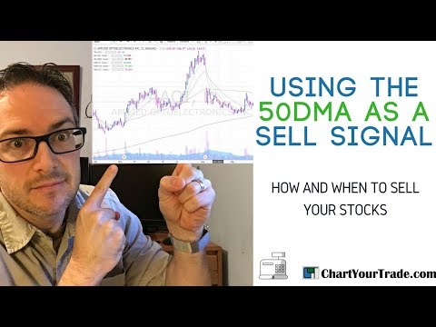 Using the 50dma as a Sell Signal | How and When to Sell Your Stocks # 4