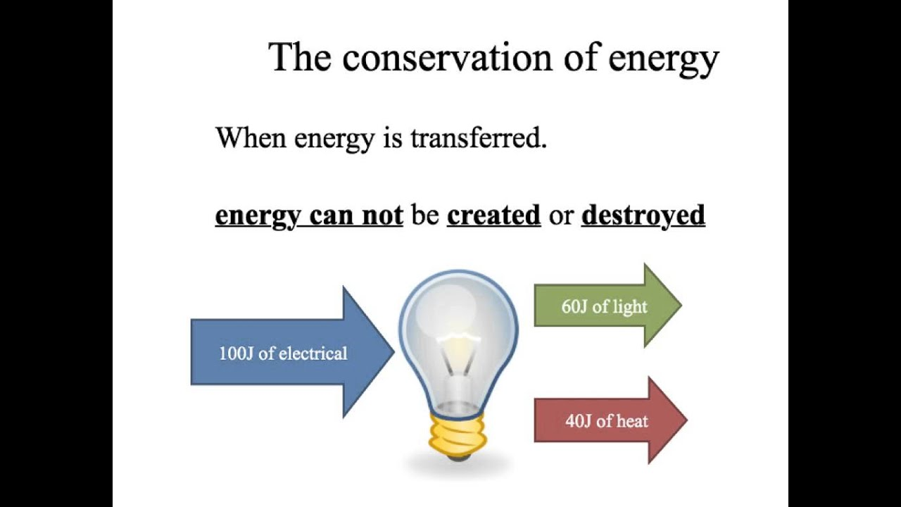 energy transfers You need to understand simple energy transfers which include each of the forms of energy listed above such as: example energy transfers.