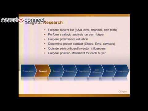 Mergers & Acquisitions Strategies | Jim PERKINS