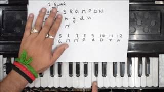 आसान तरीके से हारमोनियम बजाना सीखें | Complete Harmonium Course For Beginners In Hindi | Lesson - 1