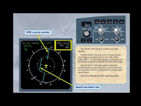 EFIS ND Presentation CBT A320