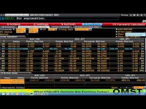 Bloomberg Training: Bloomberg Forward Calculator - Www.fintute.com