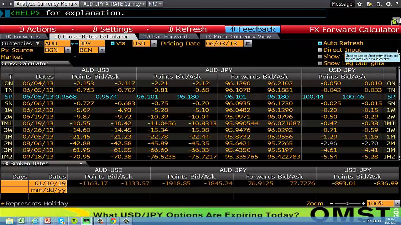 Bloomberg fx archives fintute.