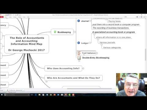 Harper College Mgt111 Chap 15 Role of Accountants & Accounting with MindMap Dr George Mochocki 2017