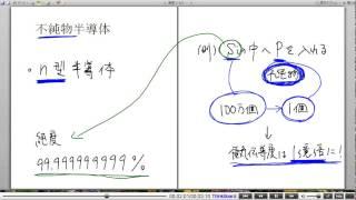高校物理解説講義:「半導体」講義4