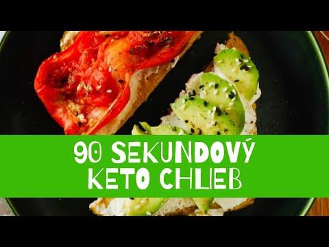 90sekundovy Keto Chlieb