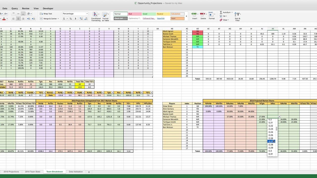 2020 Nfl Draft Game Spreadsheet Update 4 17 2020 Youtube
