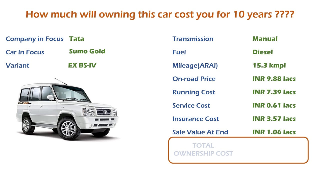Tata Sumo Gold (EX BS-IV) Ownership Cost - Price, Service Cost, Insurance  (India Car Analysis)