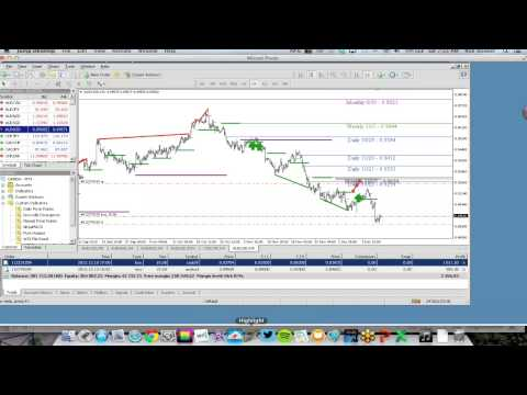 Rob booker forex strategy 10