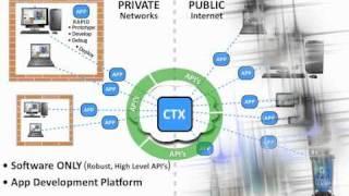CTX Technology Overview thumbnail