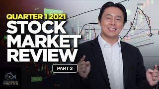 1. Quartal 2021 Börsenrückblick Teil 2 von 2