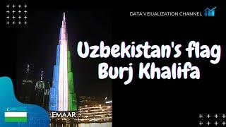 Uzbekistan's flag 🇺🇿lights up on World's tallest building Burj Khalifa in Independence day - Dubai