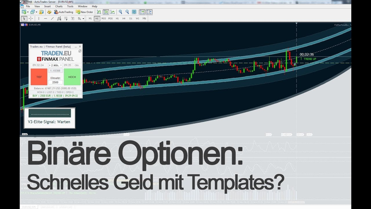Understanding trading binary options strategies pdf