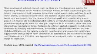2014 Global and China Benzoic Acid Market