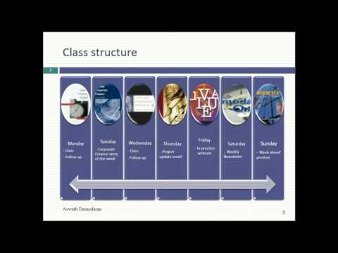 Session 1 (MBA): The Foundations of Corporate Finance