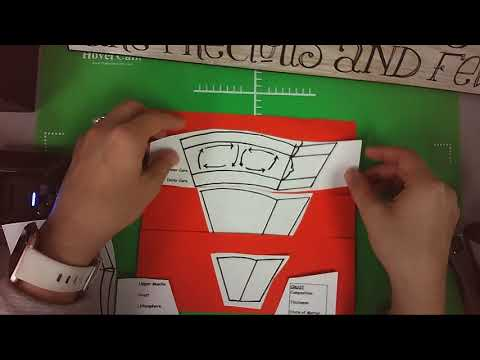 Earth S Layers Foldable Instructions