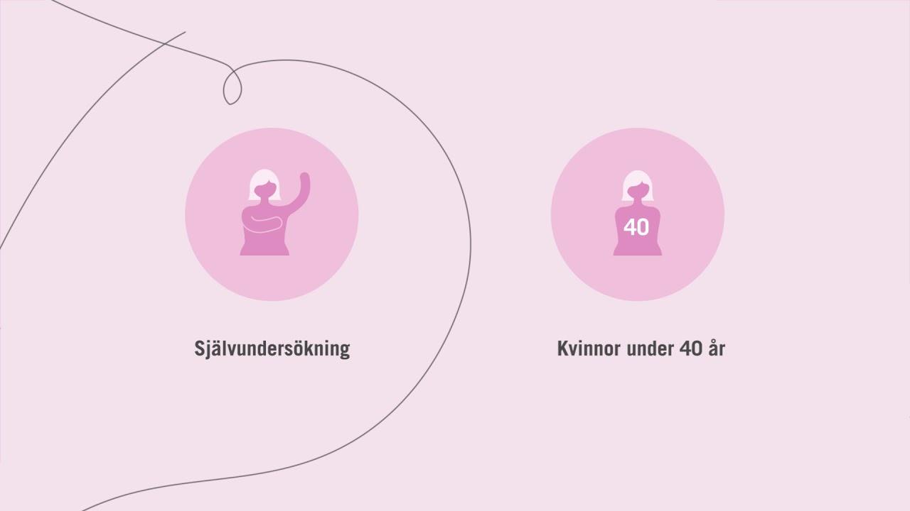 tecken på bröstcancer