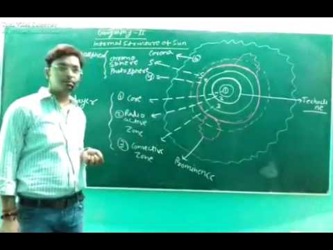 Internal structure of sun geography 2